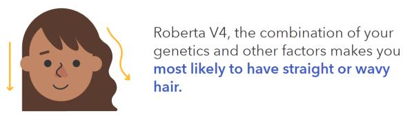 23andMe hair prediction.png