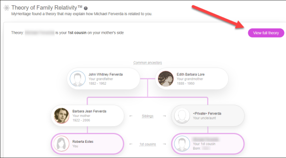 MyHeritage view full theory