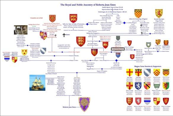 Estes chart final Louis VIII