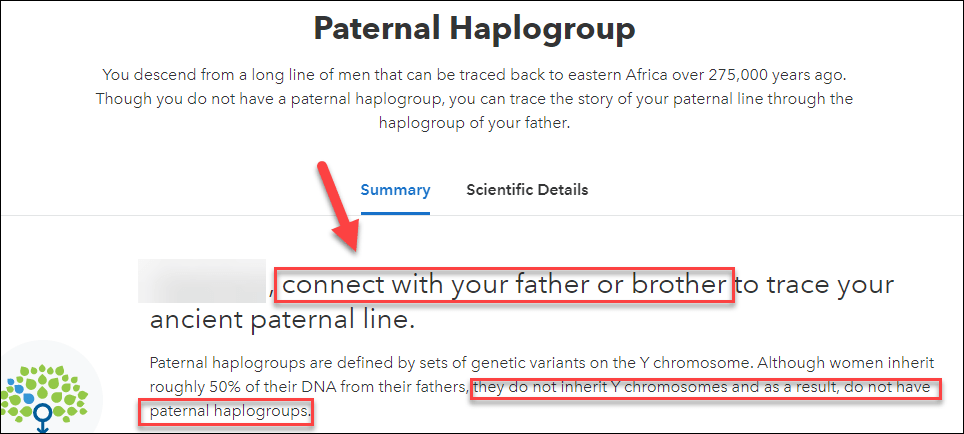 Misleading 23andMe Paternal Haplogroup Emails For Females