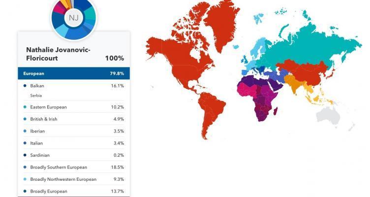 Mes résultats ethniques sur 23andMe