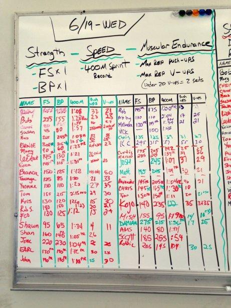 130619 Board