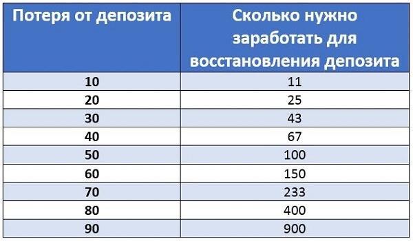 Prekybos kuriomis mobiliosios kriptovaliutą