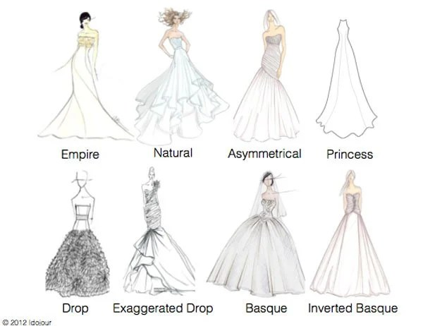 Wedding Dress Styles Everything You Need To Know Woman