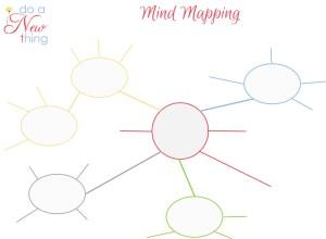 mindmapping 3