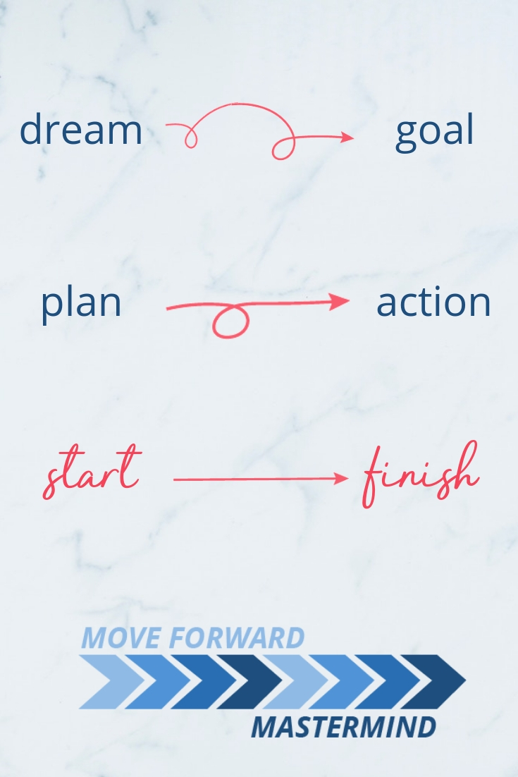 How would it feel to finally finish the projects you've started? Join the Move Forward Mastermind for accountability, training and proven methods for reaching your goals.
