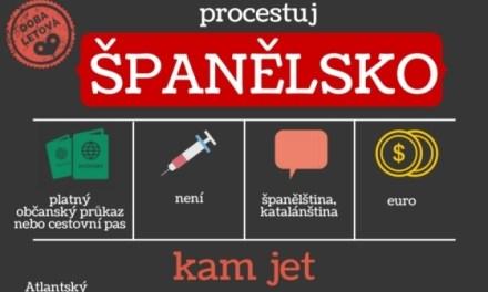 Španělsko – cestovní průvodce