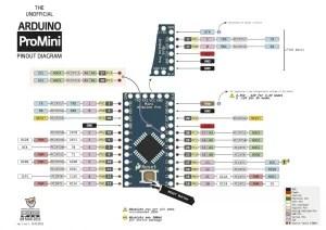 arduino_pro_mini