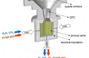 Paliwo ze światła, wody i dwutlenku węgla, czyli SOLAR-JET