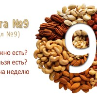 Диета №9 (Стол №9): меню на неделю. Лечебное питание
