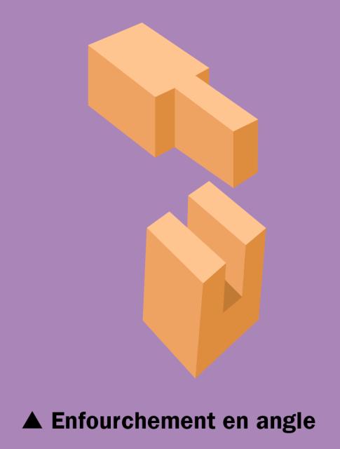 Assemblages bois