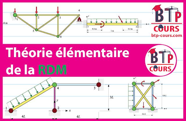 Cours RDM (résistance des matériaux)