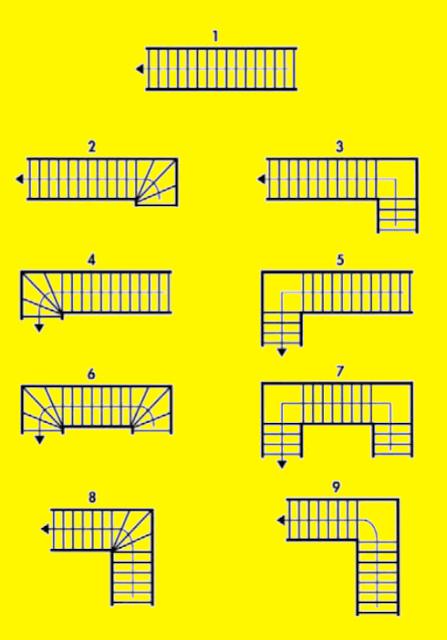 concevoir les escaliers