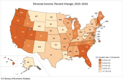 Personal Income March 28