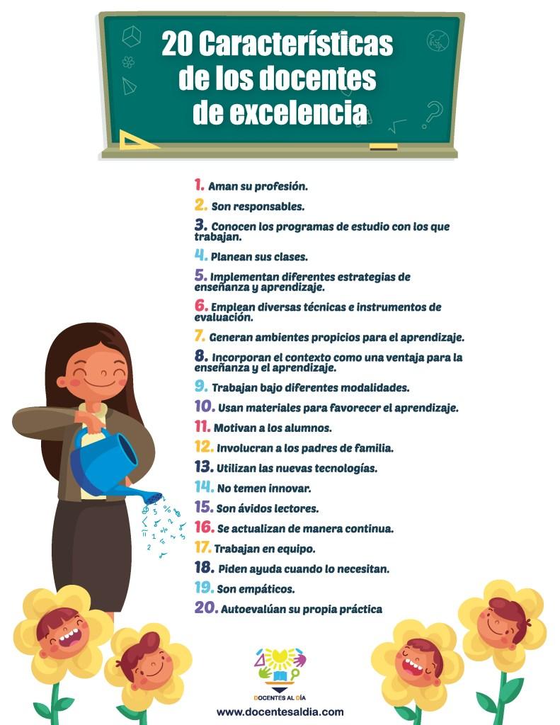 20 Características de los docentes de excelencia
