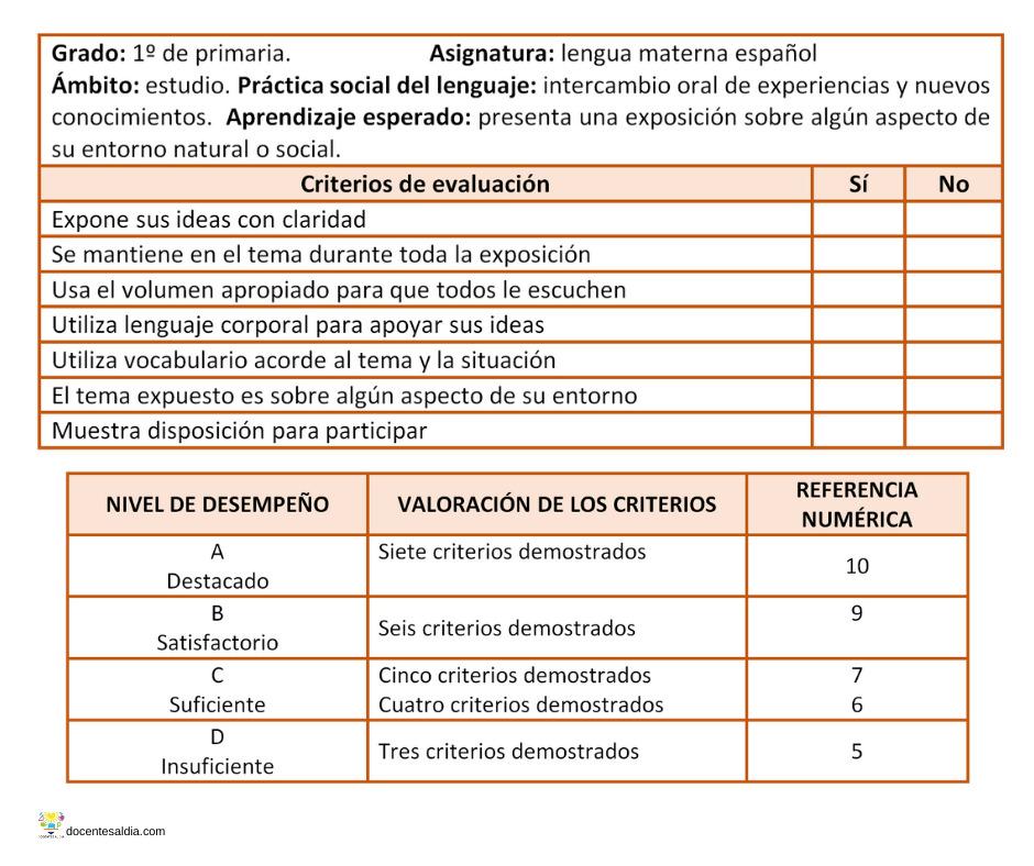 Ejemplo de lista de cotejo para primaria