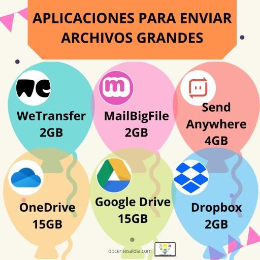 Aplicaciones gratuitas para enviar archivos grandes