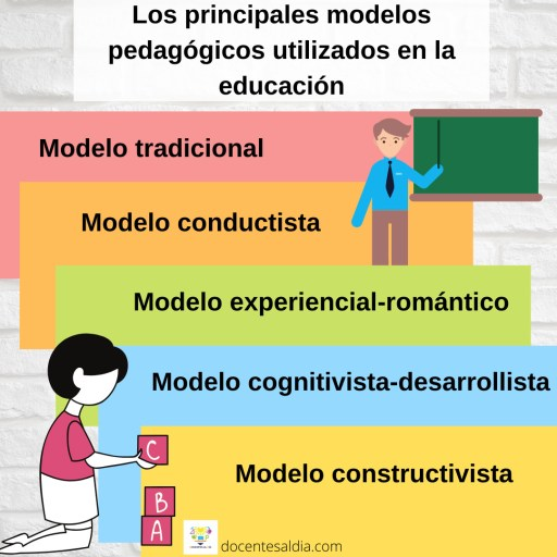 Los principales modelos pedagógicos utilizados en la educación