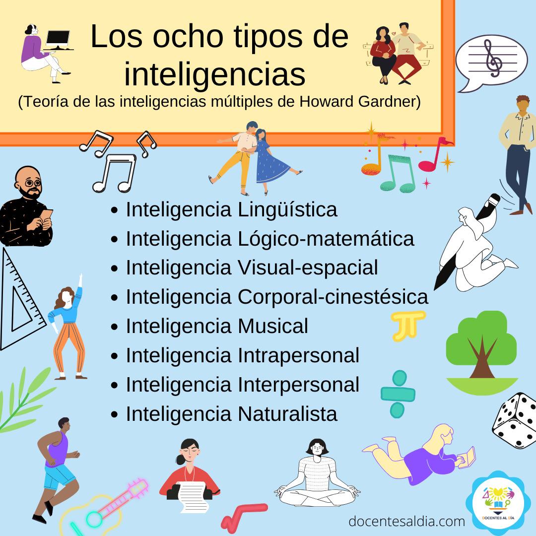La Teoría De Las Inteligencias Múltiples De Howard Gardner