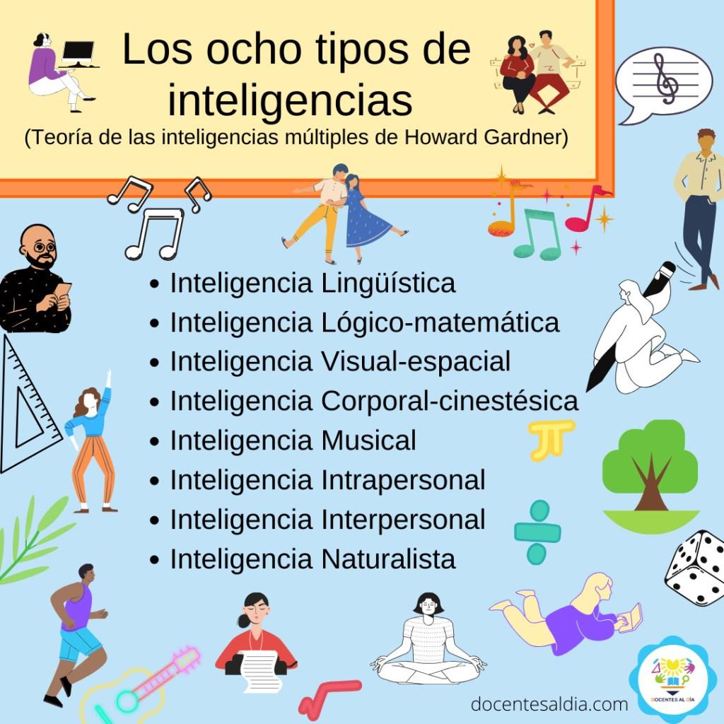 Teoría de las inteligencias múltiples de Howard Gardner