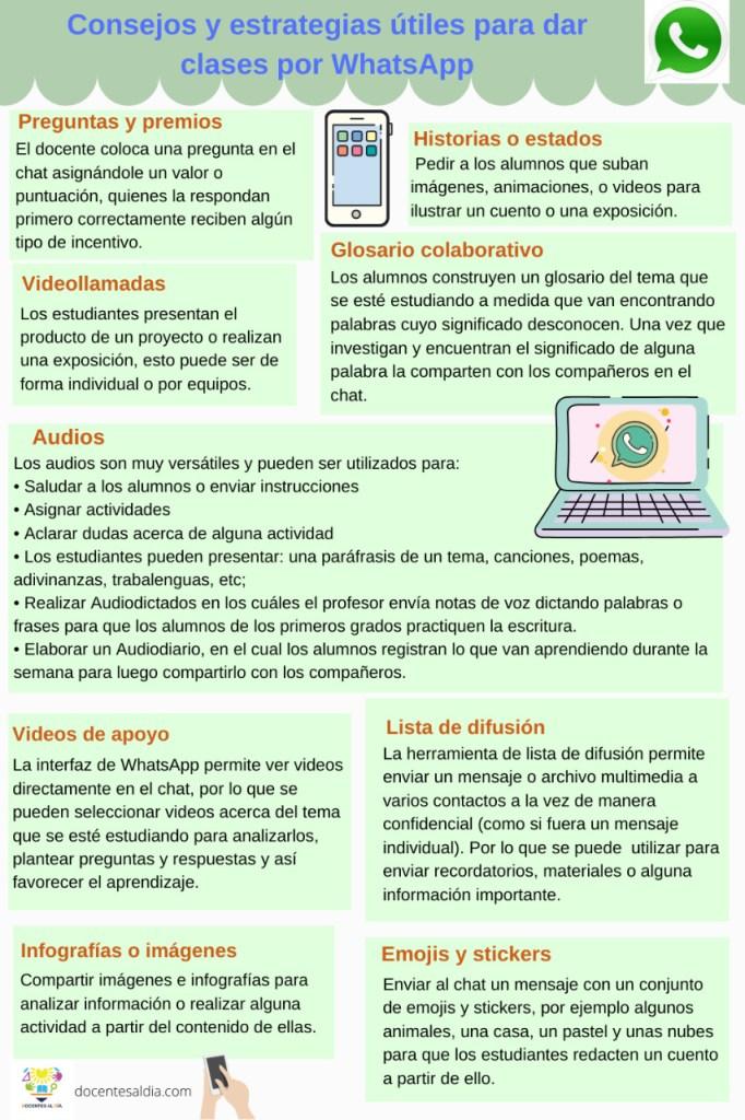Consejos y estrategias para dar clases por WhatsApp