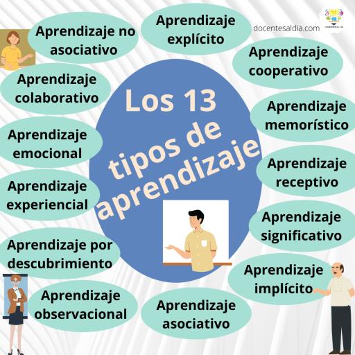 Los 13 tipos de aprendizaje