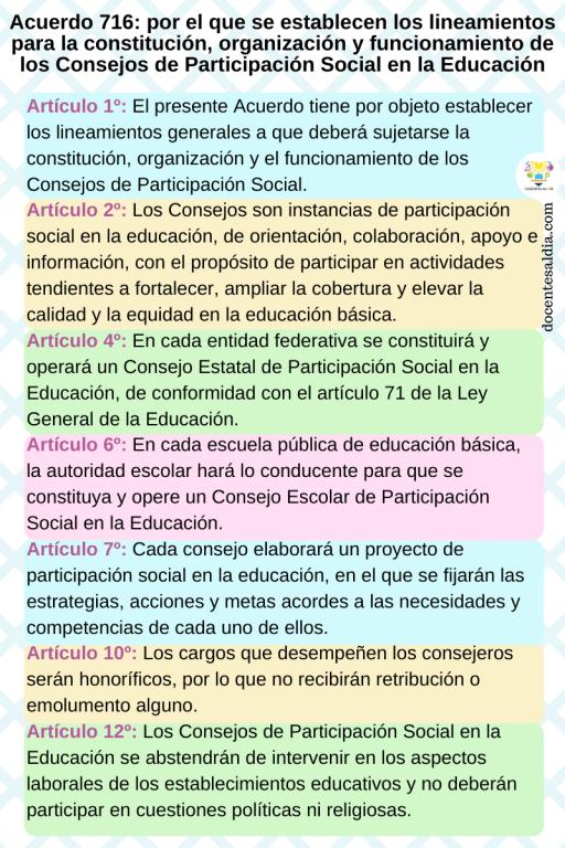 Acuerdo 716