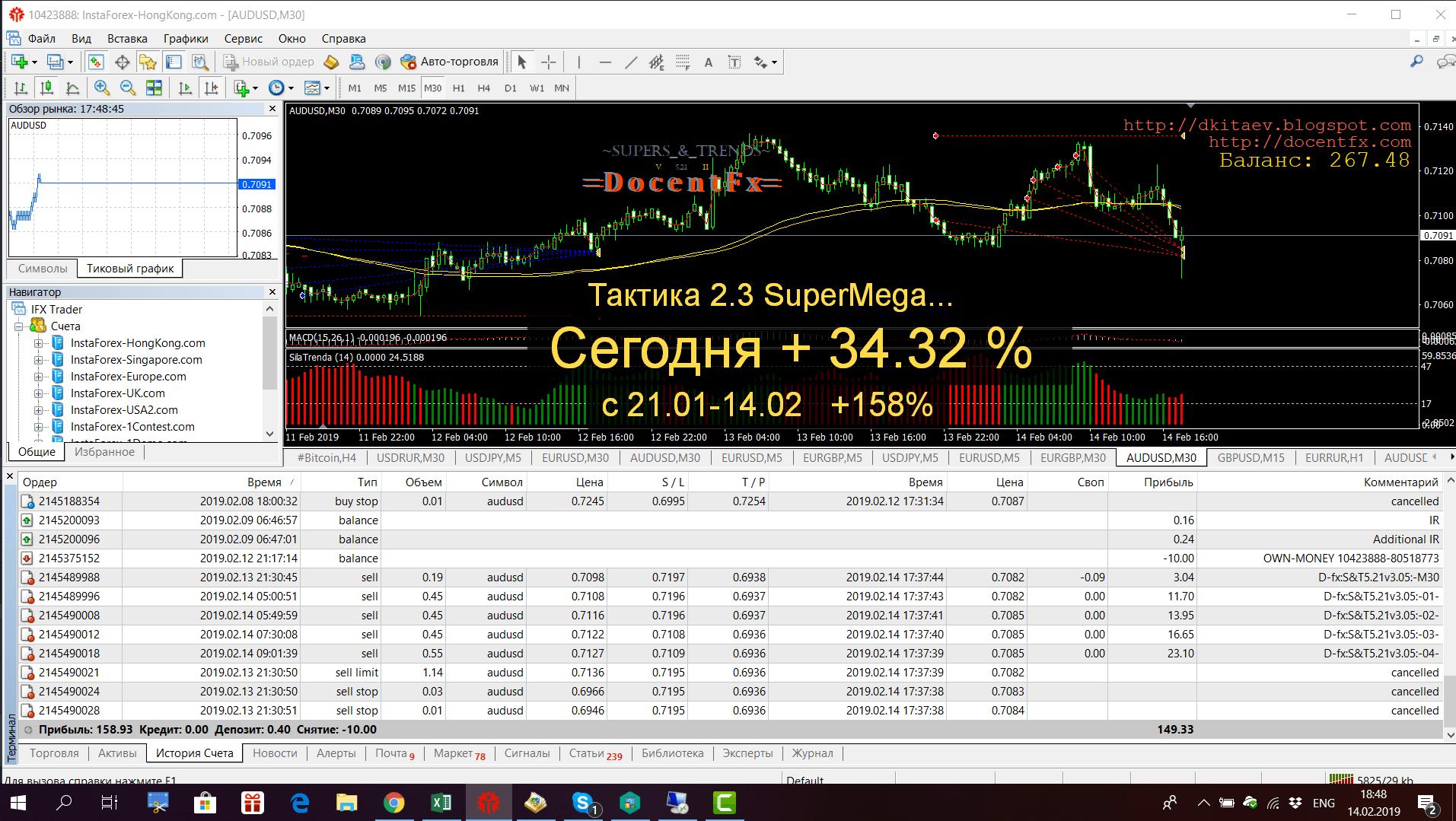 +34.32% за 14.02.19