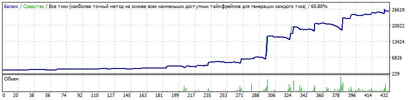 USDJPY: Risk 0.17 (max)