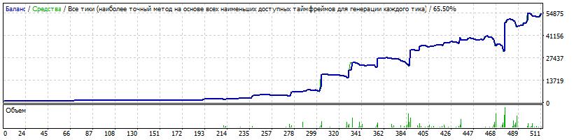 1000$ USDJPY Risk 0.2 LotExpHist 1.6