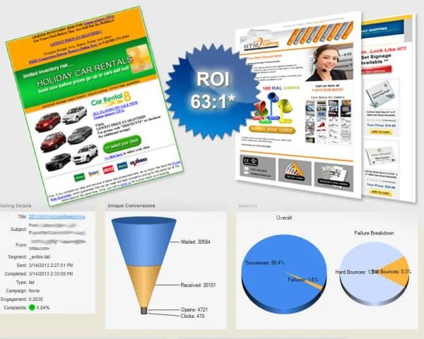 Sarasota E-mail Marketing