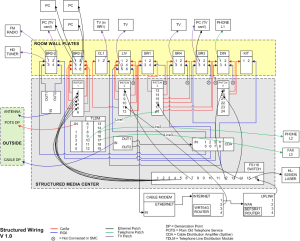 Reducing Network Documentation Effort by Visio Automation