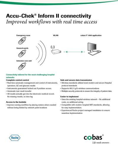 Accu-Chek Inform II system. Professional glucose testing ...