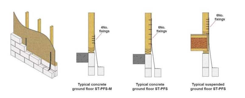 Timber Frame Concrete Floor   oceanfur23 com