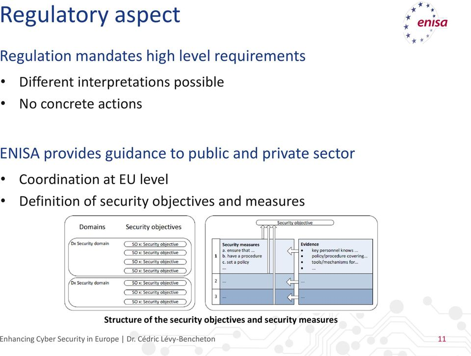 Meaning Security Measures