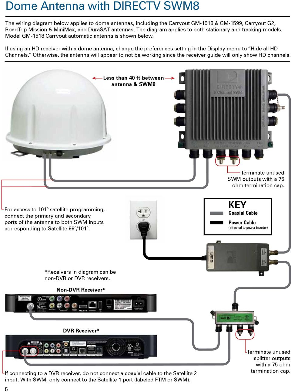 direct tv satellite wiring diagrams wiring diagram