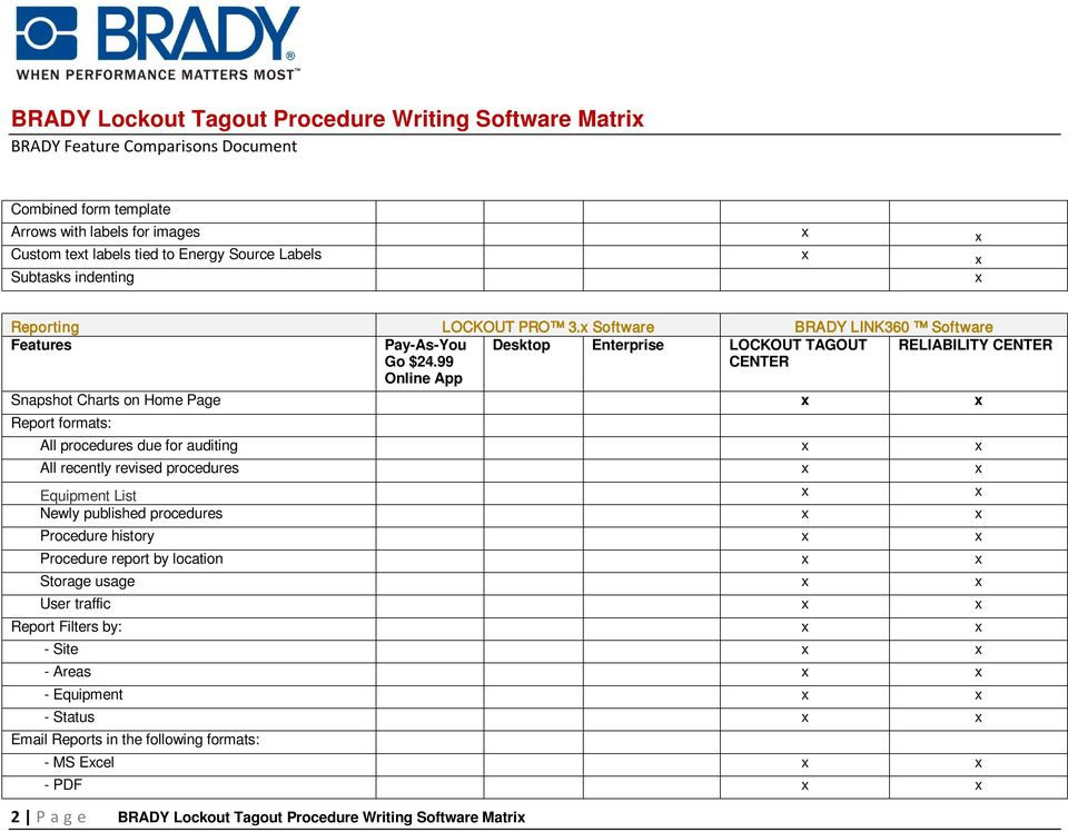 Brady Lockout Tagout Procedure Writing Software Matrix Pdf