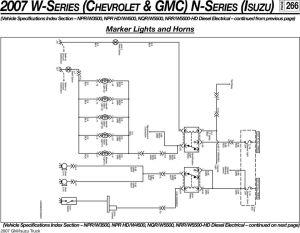 2007 WSERIES (CHEVROLET & GMC) NSERIES (ISUZU) 250 NPR