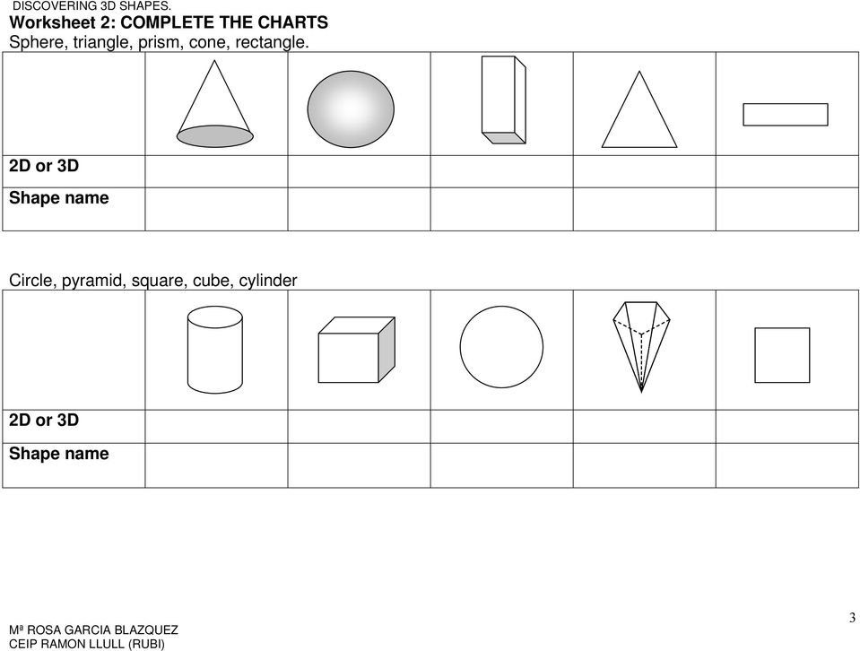 3d Shapes Of Faces Edges And Vertices