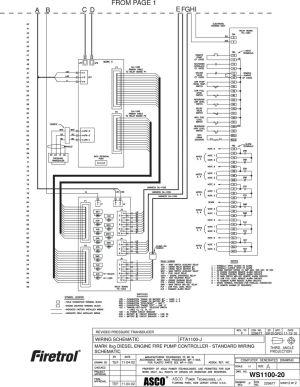 FTA1100J DIESEL ENGINE FIRE PUMP CONTROLLERS STANDARD