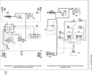 Wiring diagrams Component key for wiring diagrams 1 to 29 Note: Not all the items listed will be