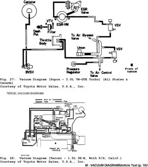 [DIAGRAM] 1995 Toyota Tercel Egr Diagram FULL Version HD Quality Egr Diagram  ADAMSANDERS
