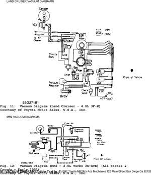1992 ENGINE PERFORMANCE Toyota Vacuum Diagrams Camry