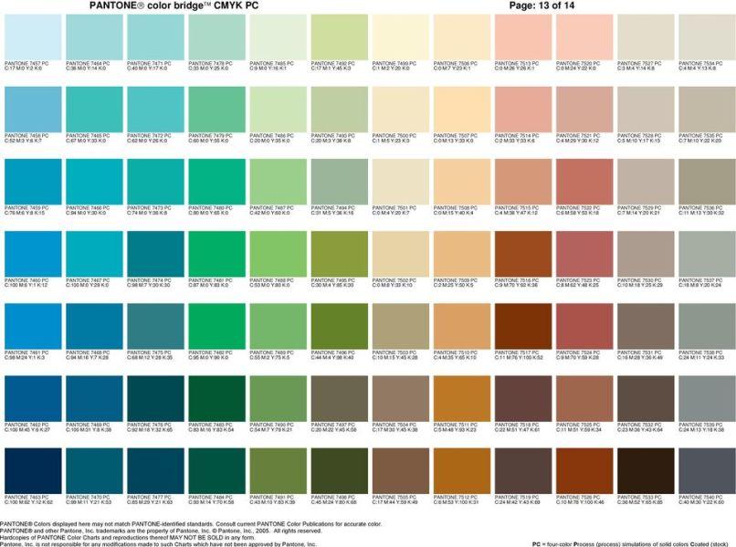 Pantone Color Publication Pdf Vivostar