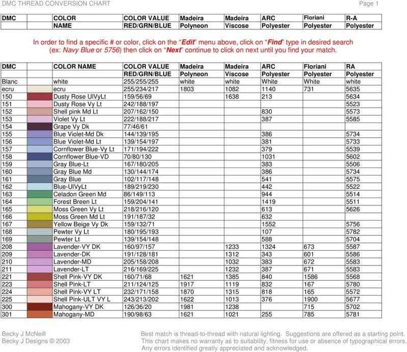 Madeira Color Chart Conversion Coloringsite