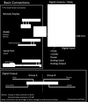 Hussmann Thermostat Switch Wiring Diagram  Wiring Diagram