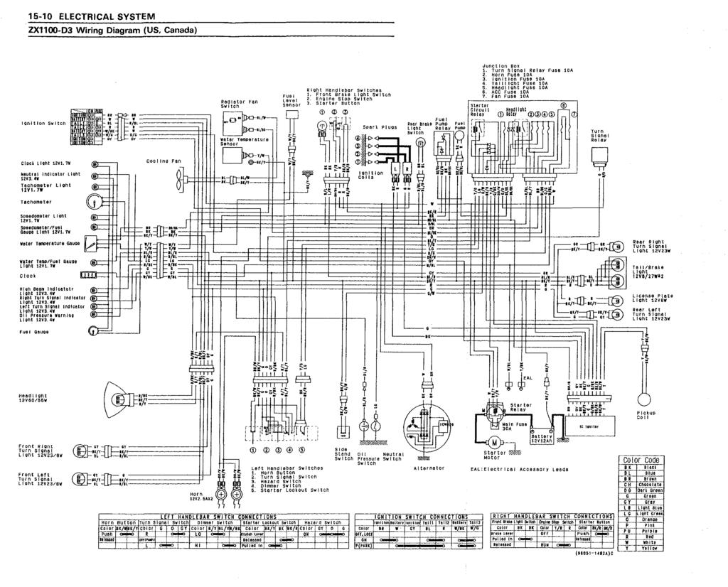 Zx9r Wiring Diagram - Wiring Diagrams on