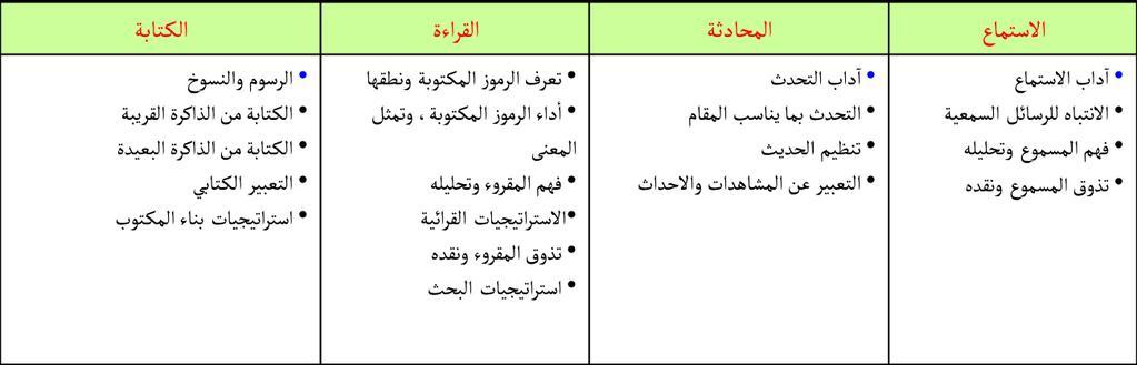 Grade 1 Curriculum Guide For Parents Pdf