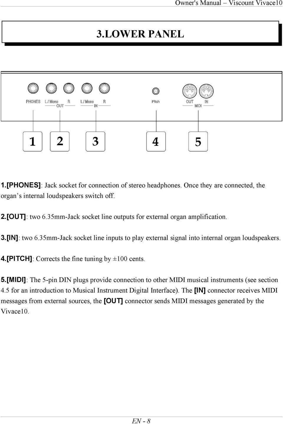 Manuale D Uso Viscount Vivace10 Pdf Gratis Download