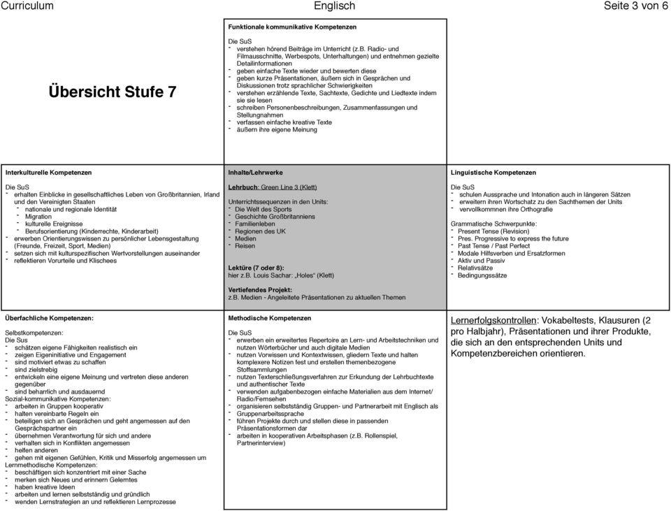 Curriculum Englisch Seite 1 Von 6 Funktionale Kommunikative